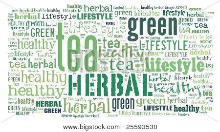 Tagcloud: green tea