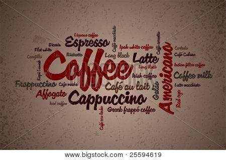 Wordcloud of coffee