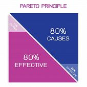 Business Concepts, Pareto Principle, Law Of The Vital Few Or 80/20 Rule And Principle Of Factor Spar poster