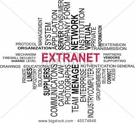 Word Cloud - Extranet.eps