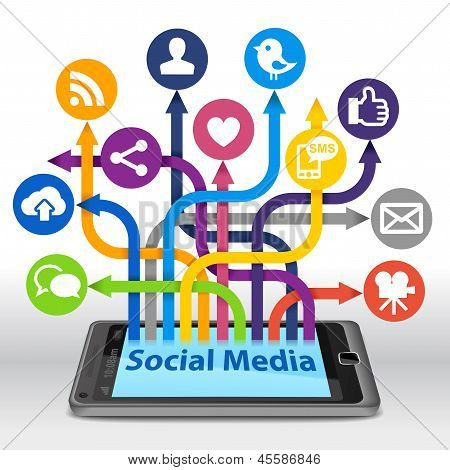 Social media connection on Smartphone