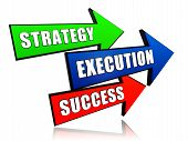 picture of execution  - strategy execution success  - JPG