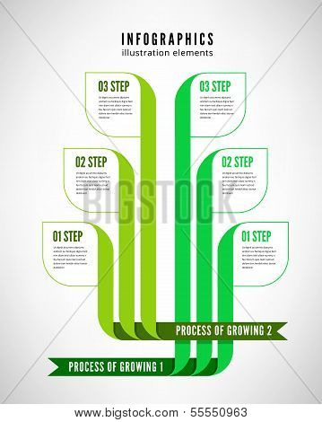 Infographics process
