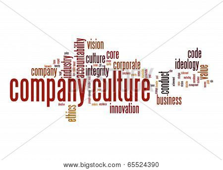Company Culture Word Cloud