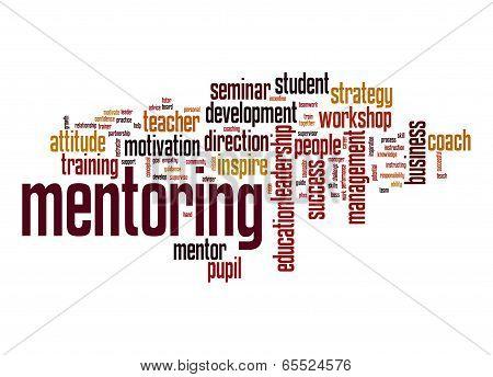 Mentoring Word Cloud
