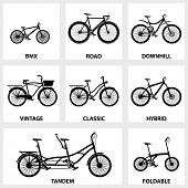 stock photo of dirt-bike  - Vector black icon set bike on white background - JPG