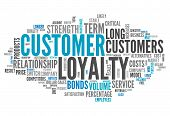 pic of loyalty  - Word Cloud with Customer Loyalty related tags - JPG