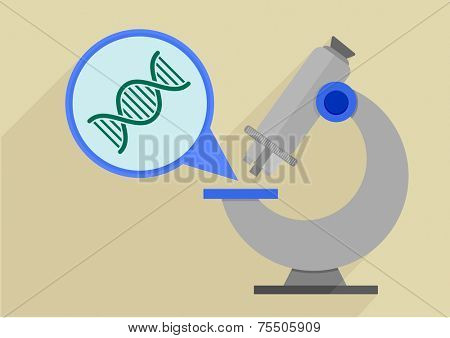 retro flat style illustration of a microscope with detailed view on a dna string, eps10 vector