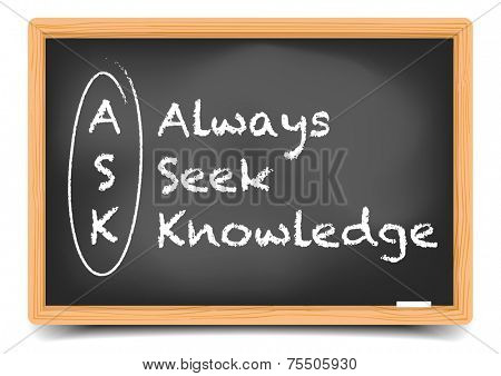 detailed illustration of a blackboard with ASK term explanation, eps10 vector, gradient mesh included