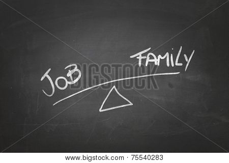 Blackboard with the message - Job and Family