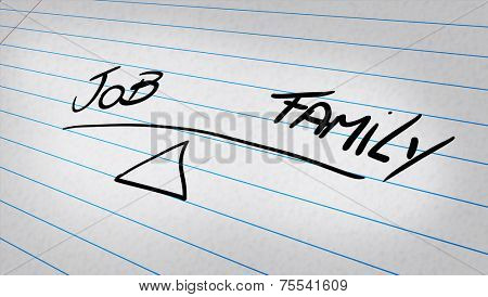 Job, Family written on a note pad