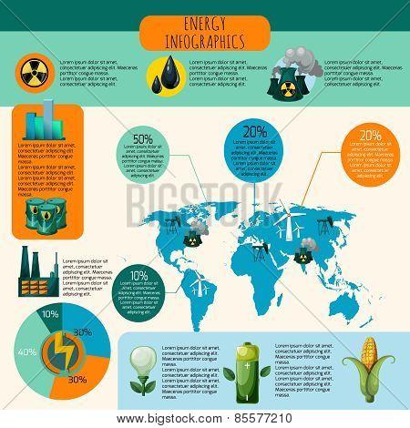 Energy Infographics Set
