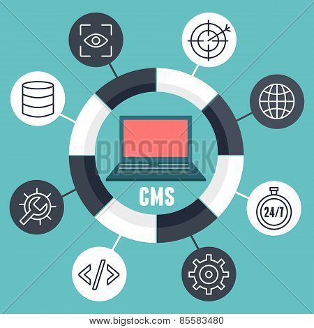 Concept Of Content Management System. System That Allows Publishing, Editing And Modifying Content