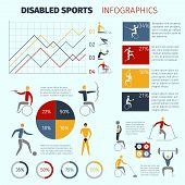 pic of handicapped  - Disabled sports infographics with handicapped athletes symbols and charts vector illustration - JPG