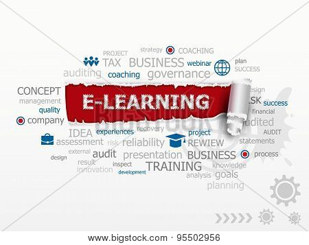 Word Cloud E-learning.