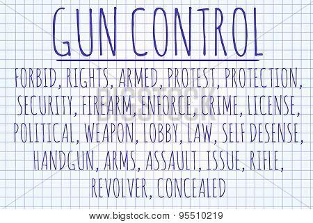 Gun Control Word Cloud