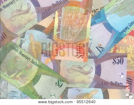 Background. Cayman Islands Dollars