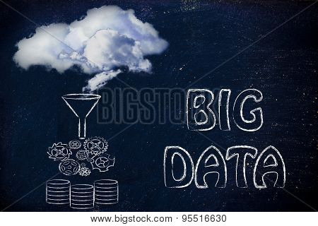 Big Data And Cloud Computing: Clouds Being Transferred Into A Servers