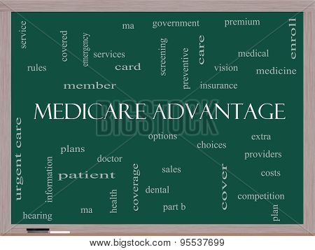 Medicare Advantage Word Cloud Concept On A Blackboard