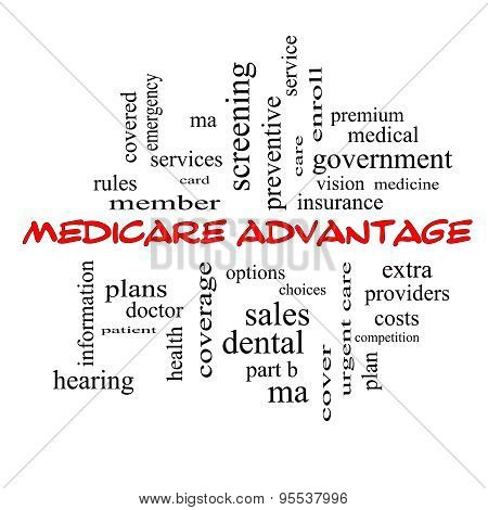 Medicare Advantage Word Cloud Concept In Red Caps