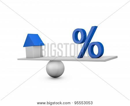 Mortgage Percentage Changes Concept With House, And Loan Percentage Symbol.