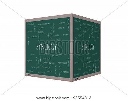 Synergy Word Cloud Concept On A 3D Blackboard