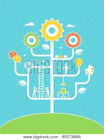 Concept Tree Illustration. Education, Development, Growth.