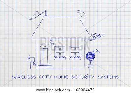 House With Multitude Of Remotely Connected Cctv Cameras