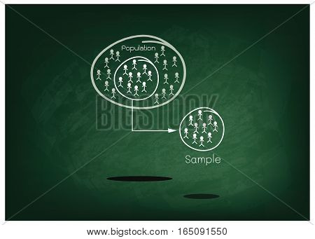 Business and Marketing or Social Research Process Illustration of The Process of Selecting Sample of Elements From Target Population to Conduct A Survey on Green Chalkboard.