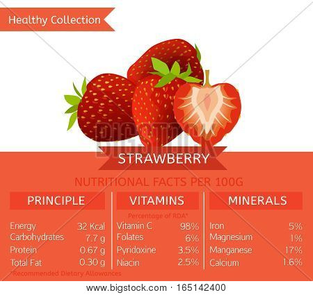 Strawberry health benefits. Vector illustration with useful nutritional facts. Essential vitamins and minerals in healthy food. Medical, healthcare and dietory concept.