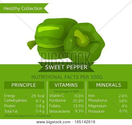 Sweet pepper health benefits. Vector illustration with useful nutritional facts. Essential vitamins and minerals in healthy food. Medical, healthcare and dietory concept.