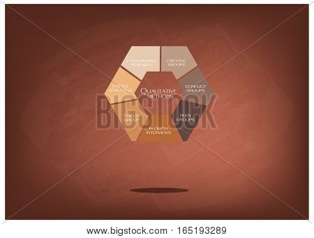 Business and Marketing or Social Research Process Variety Type of Data Collection Methods in Qualitative Measurement Brown Chalkboard..
