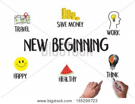 New Beginning   Solution  For Goals Start Your Life Lifestyle Begin Beginning Businessman Business