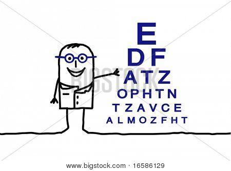 ophtalmologist