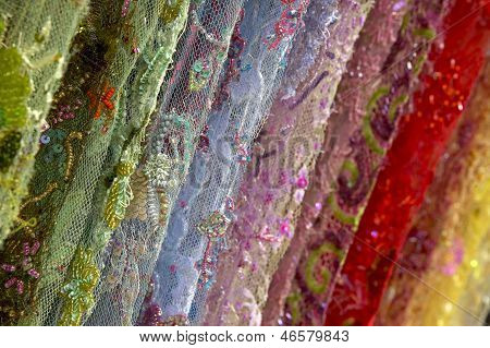 Textile Industry Background