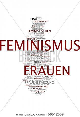 Word cloud -  feminism