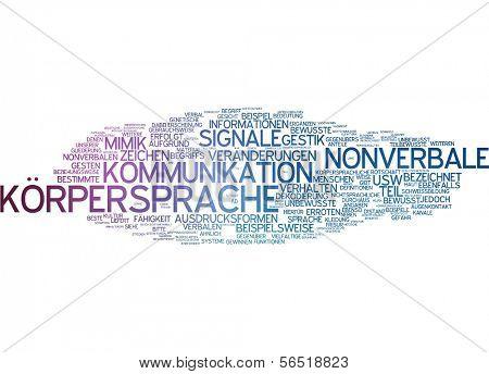 Nuvem de palavra - linguagem corporal