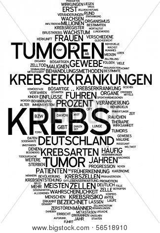 Word cloud -  cancer