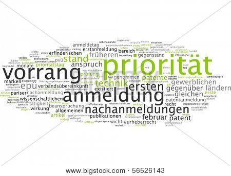 Word cloud -  priority