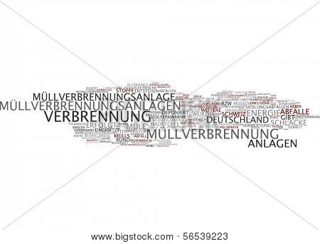 Word cloud -  waste incineration