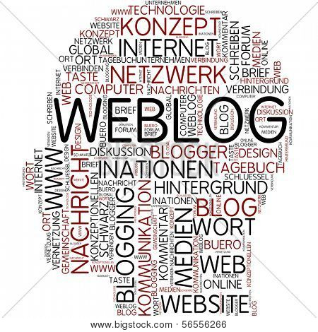Info-text graphic - weblog