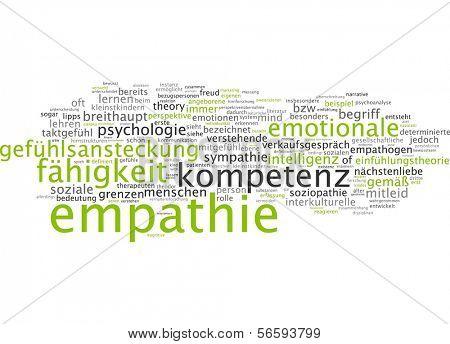 Word cloud - empathy