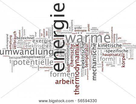 Word cloud - energy