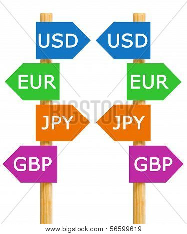 Major currencies direction signpost