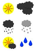 Weather Forecast Symbols poster