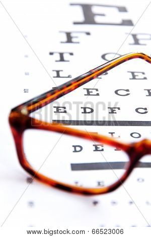 concept image of optometry