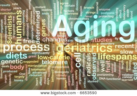 Aging Word Cloud Glowing