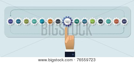 Business Plan With Gear Wheel Shape Design