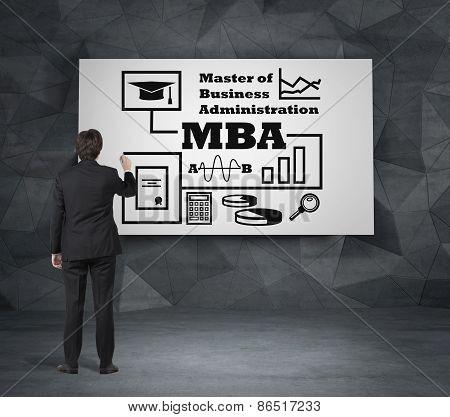 MBA Concept