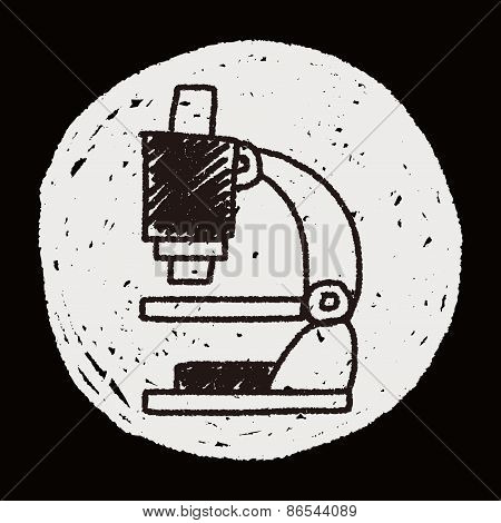 Doodle Microscope